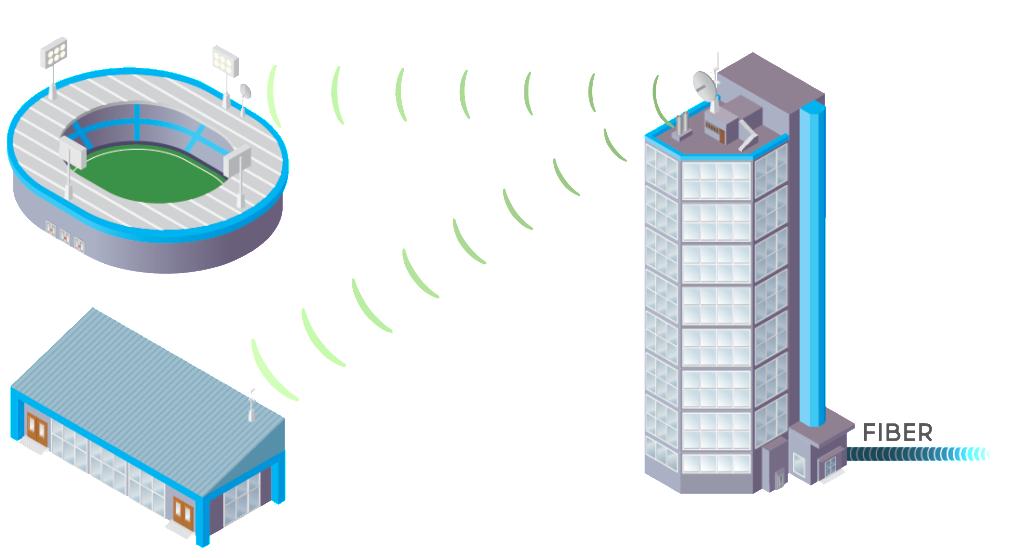 convention center internet